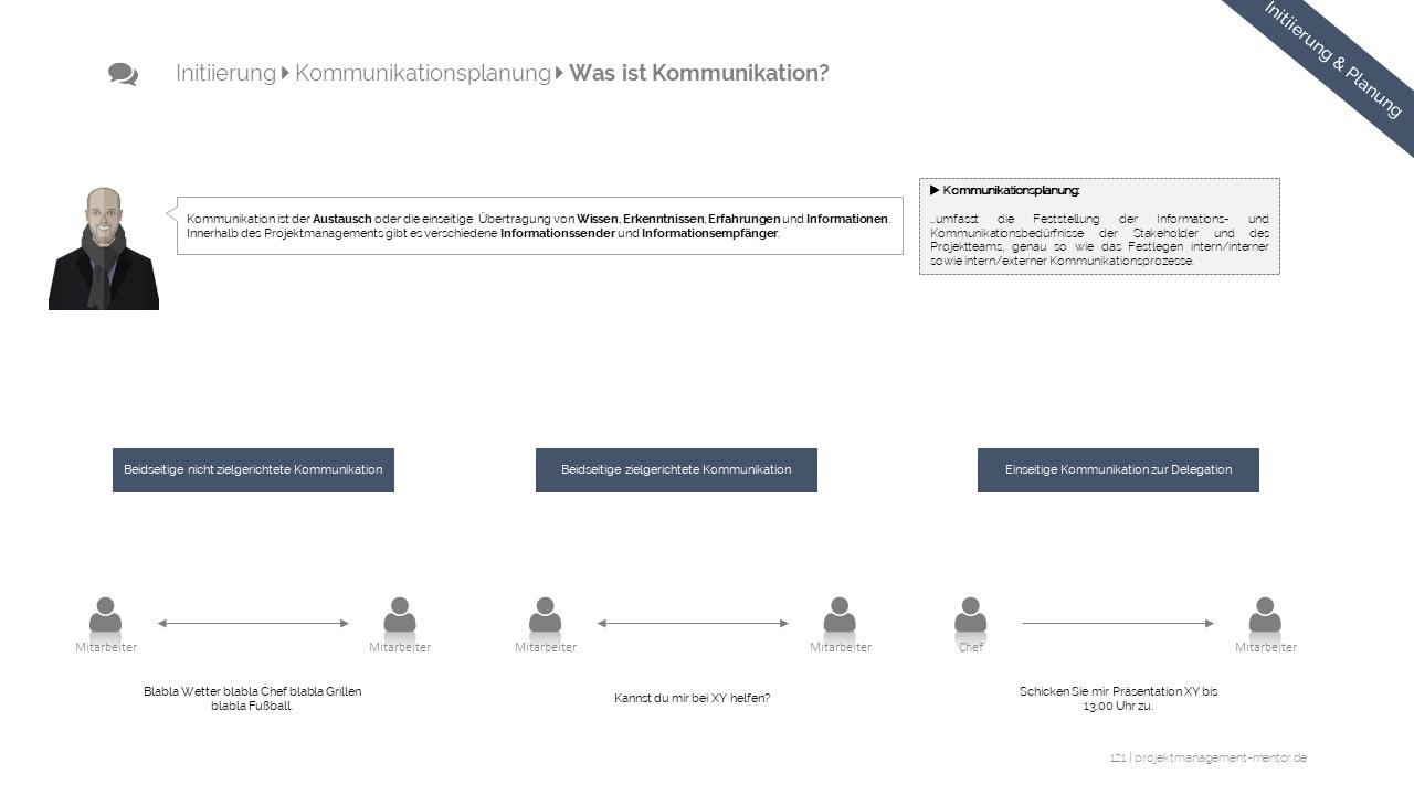 Projektmanagement Kommunikationsplan
